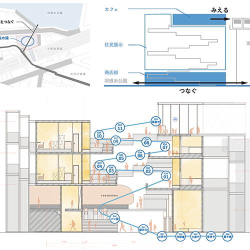 小田急羽根木線02