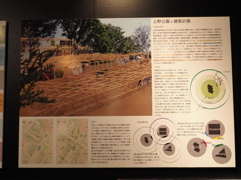 上野公園r建築計画