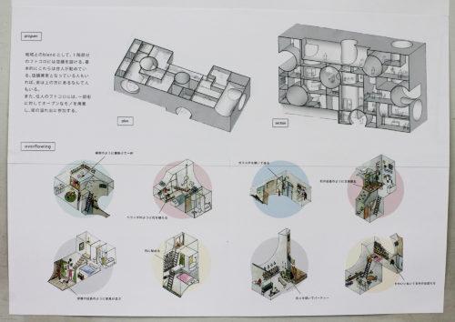 Housing ⅢA_2017_D_02