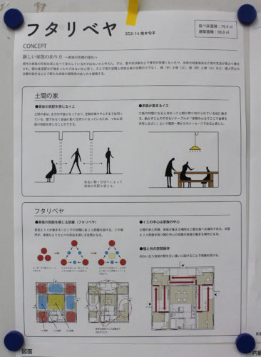 Housing B_2017_A_02
